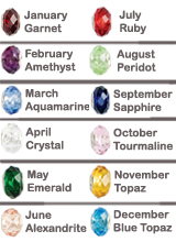 Faceted Birthstones